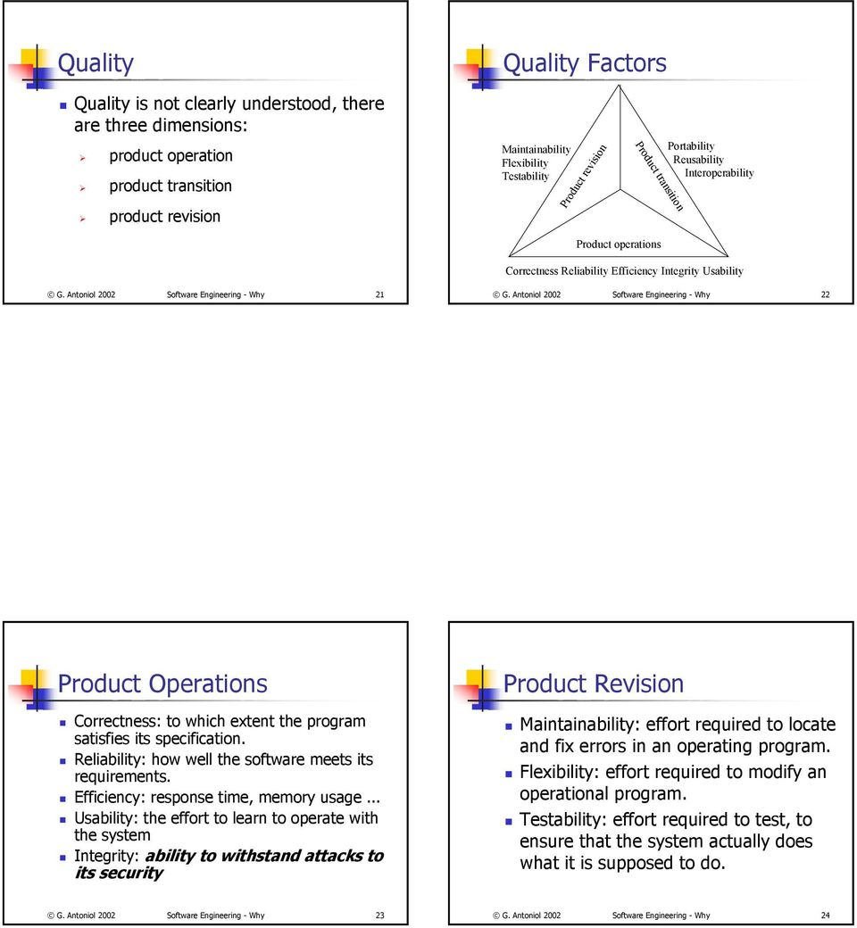 Antoniol 2002 Software Engineering - Why 22 Product Operations Correctness: to which extent the program satisfies its specification. Reliability: how well the software meets its requirements.