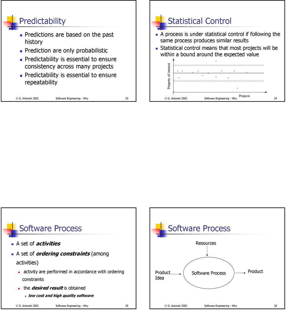 Antoniol 2002 Software Engineering - Why 33 Statistical Control A process is under statistical control if following the same process produces similar results Statistical control means that most