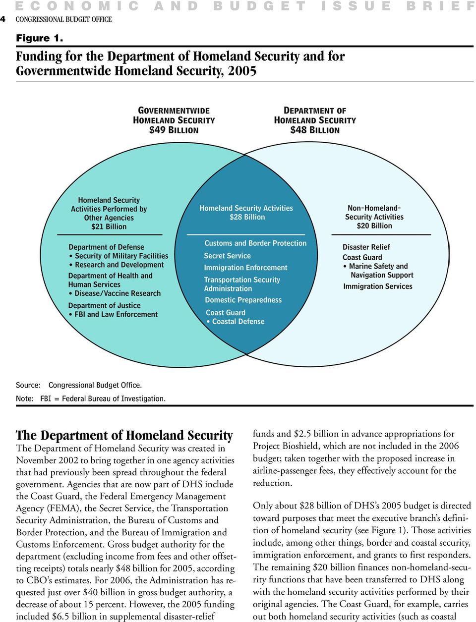 The Department of Homeland Security The Department of Homeland Security was created in November 2002 to bring together in one agency activities that had previously been spread throughout the federal