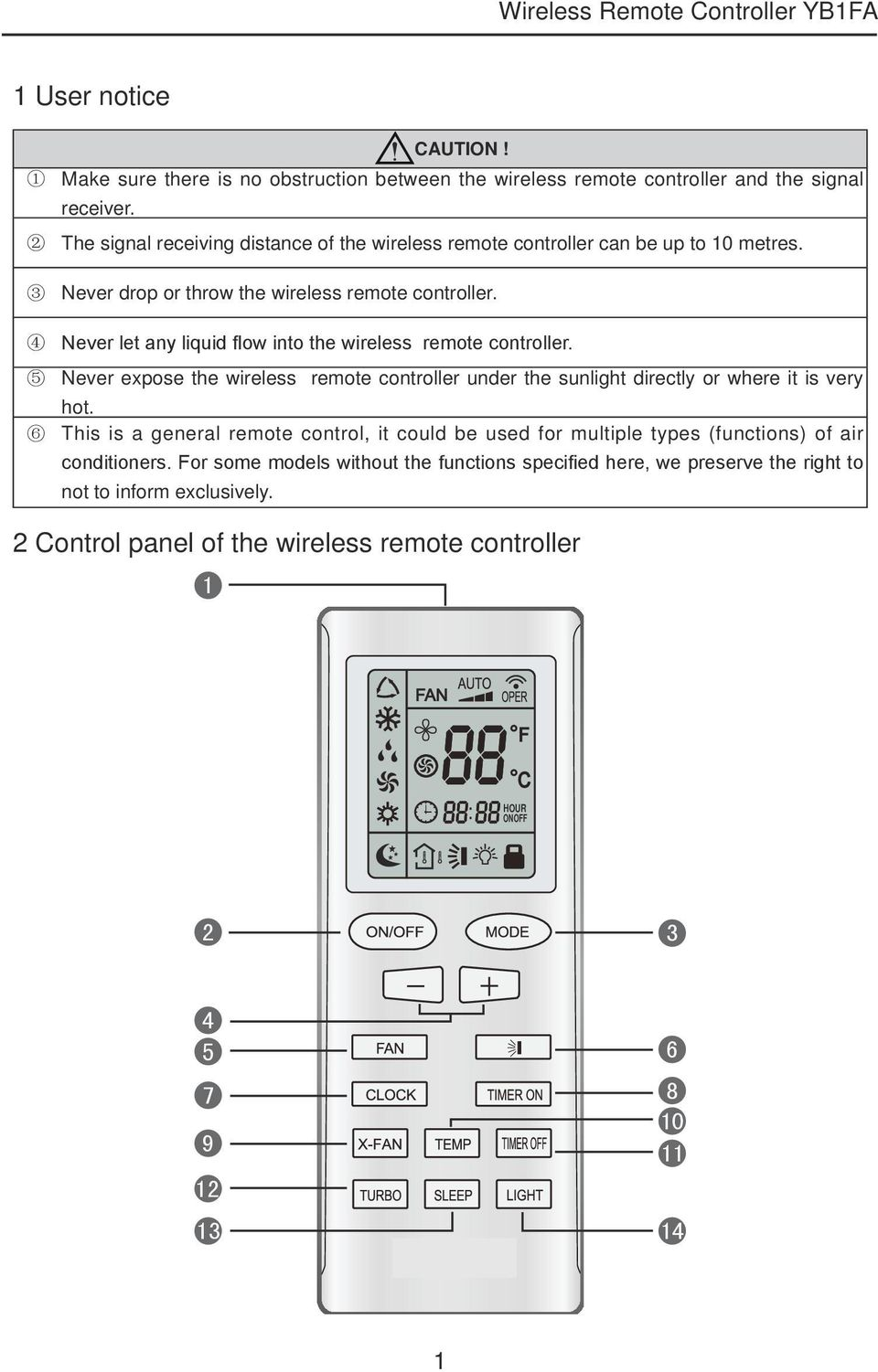 4 Never let any liquid flow into the wireless remote controller. 5 Never expose the wireless remote controller under the sunlight directly or where it is very hot.