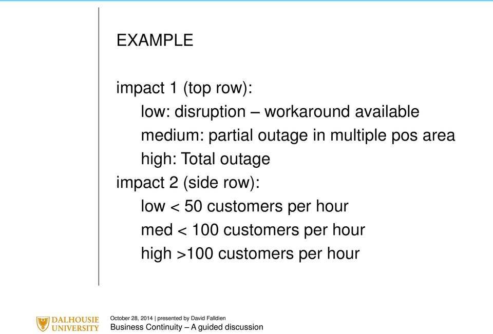 high: Total outage impact 2 (side row): low < 50 customers