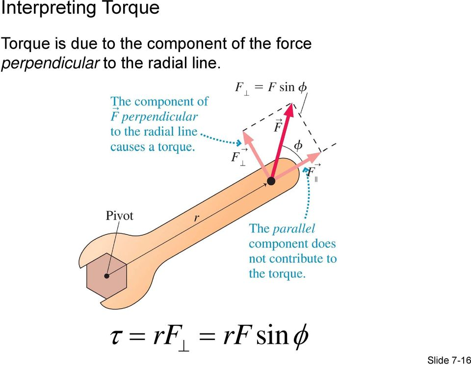 force perpendicular to the