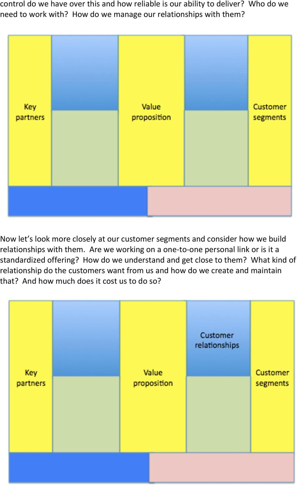 Now let s look more closely at our customer segments and consider how we build relationships with them.
