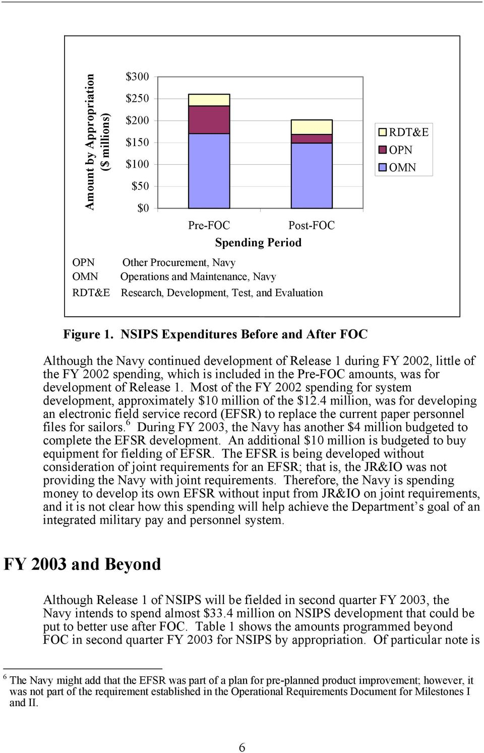 NSIPS Expenditures Before and After FOC Although the Navy continued development of Release 1 during FY 2002, little of the FY 2002 spending, which is included in the Pre-FOC amounts, was for