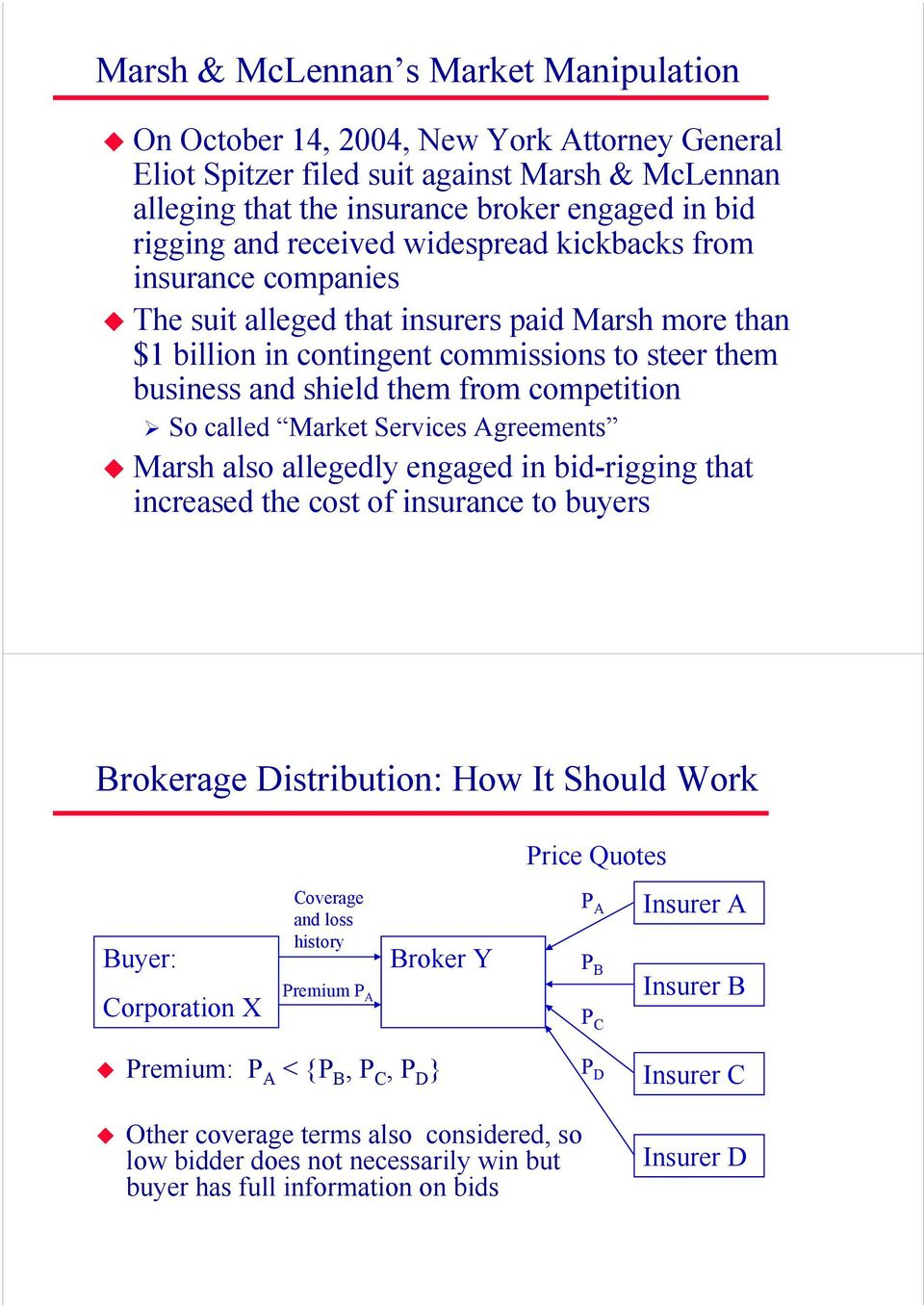 So called Market Services Agreements Marsh also allegedly engaged in bid-rigging that increased the cost of insurance to buyers Brokerage Distribution: How It Should Work Price Quotes Buyer: