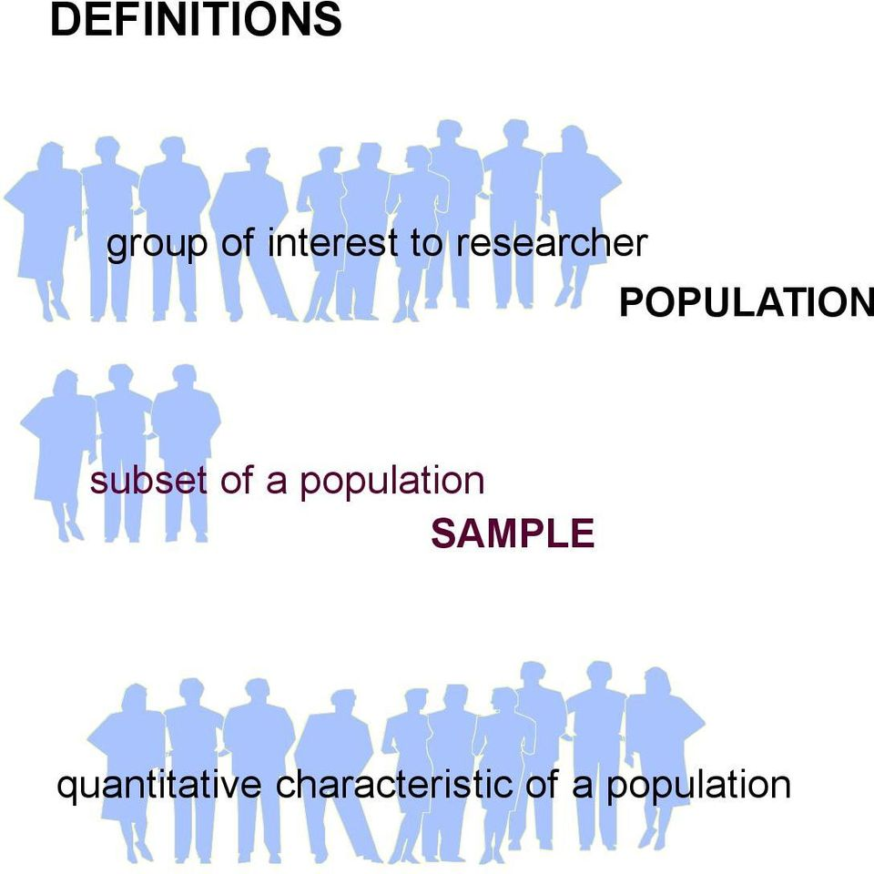 of a population SAMPLE