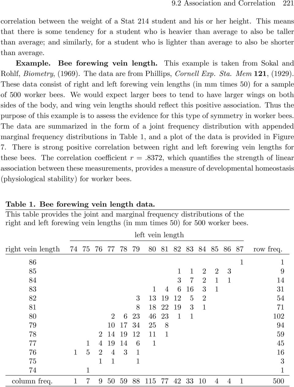 average. Eample. Bee forewing vein length. This eample is taken from Sokal and Rohlf, Biometry, (1969). The data are from Phillips, Cornell Ep. Sta. Mem 121, (1929).