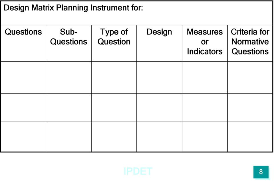 Question Design Measures or Indicators