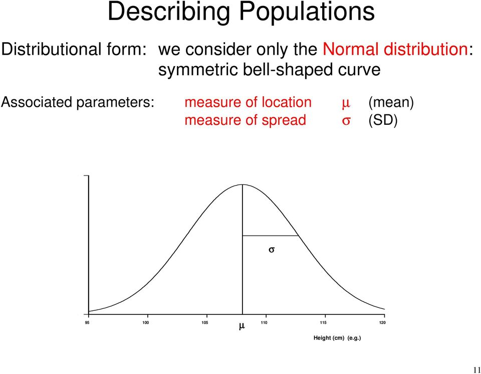bell-shaped curve Associated parameters: measure of