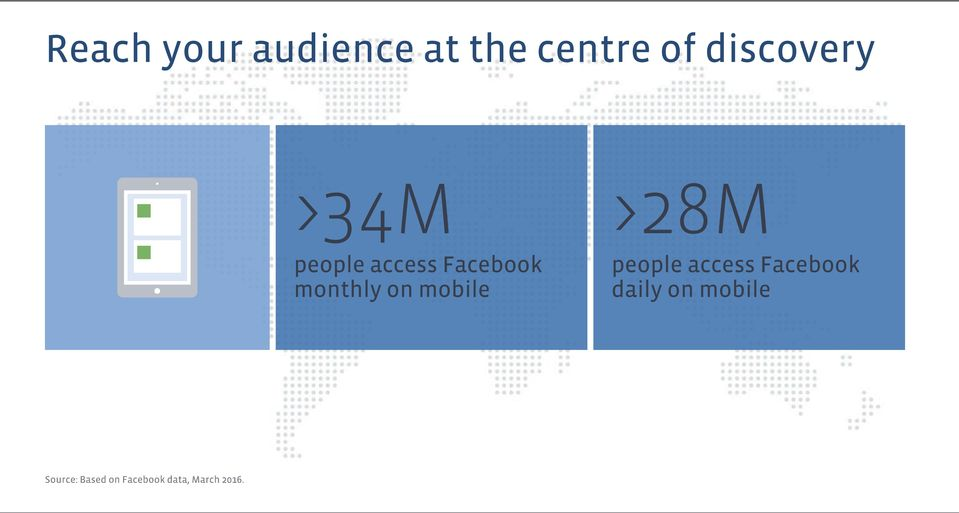 monthly on mobile people access Facebook