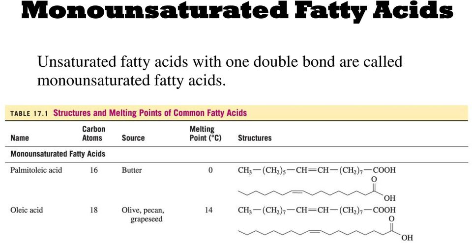 called monounsaturated fatty acids.