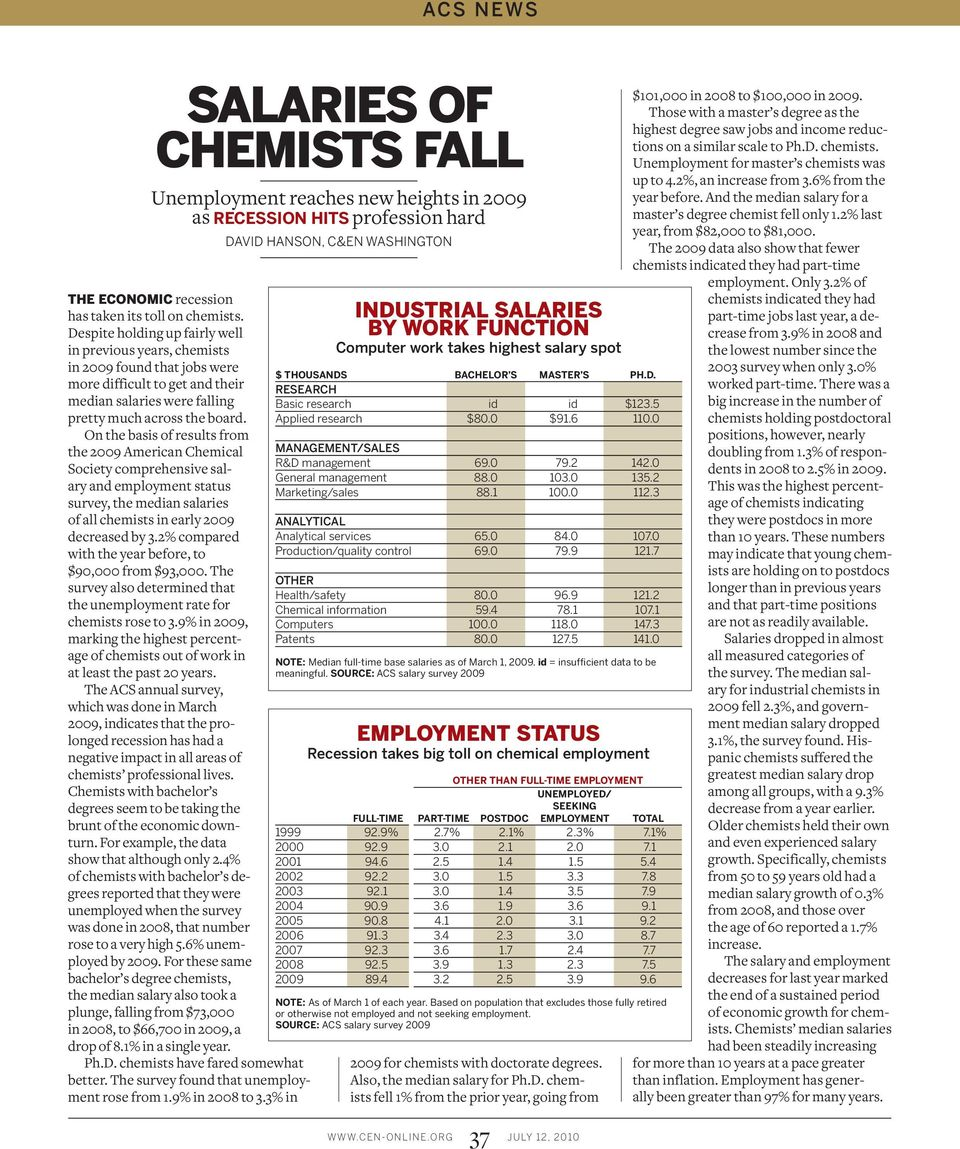 On the basis of results from the 2009 American Chemical Society comprehensive salary and employment status survey, the median salaries of all chemists in early 2009 decreased by 3.
