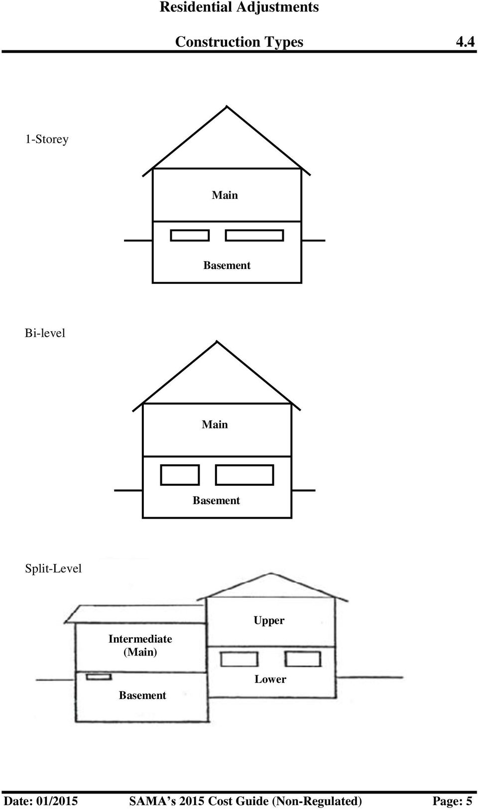 Basement Split-Level Intermediate (Main)