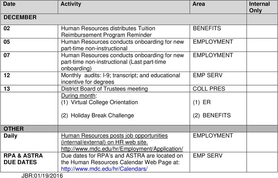 meeting COLL PRES (1) Virtual College Orientation (1) ER OTHER Daily RPA & ASTRA DUE DATES JBR:01/19/2016 (2) Holiday Break Challenge Human Resources posts job opportunities