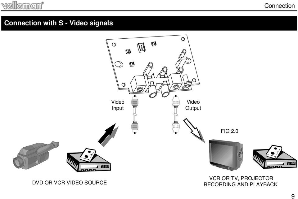 2.0 DVD OR VCR VIDEO SOURCE VCR OR