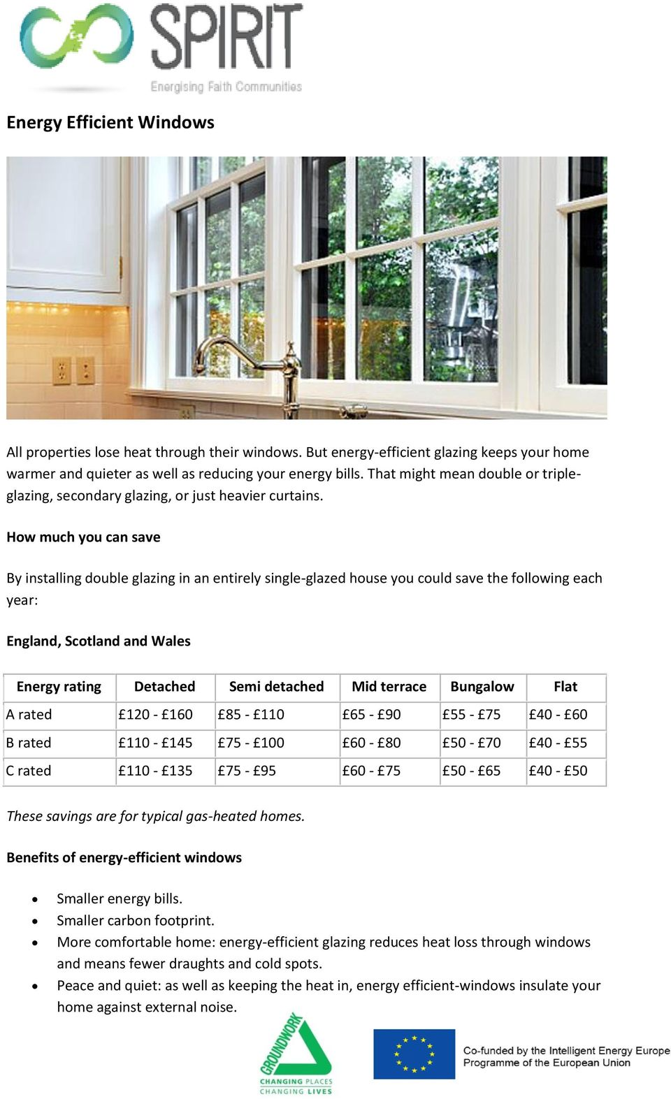 How much you can save By installing double glazing in an entirely single-glazed house you could save the following each year: England, Scotland and Wales Energy rating Detached Semi detached Mid