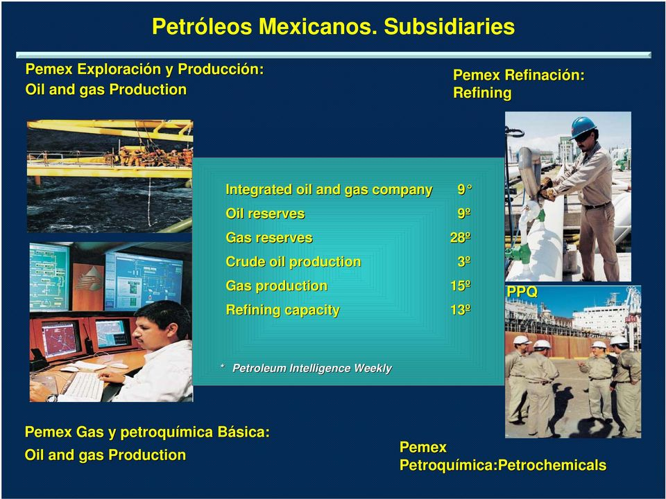 Refining Integrated oil and gas company 9 Oil reserves 9º Gas reserves 28º Crude oil