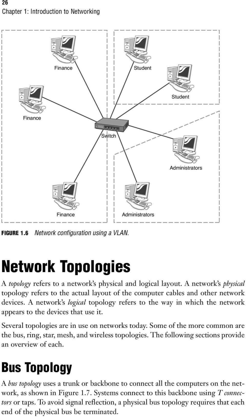 A network s logical topology refers to the way in which the network appears to the devices that use it. Several topologies are in use on networks today.