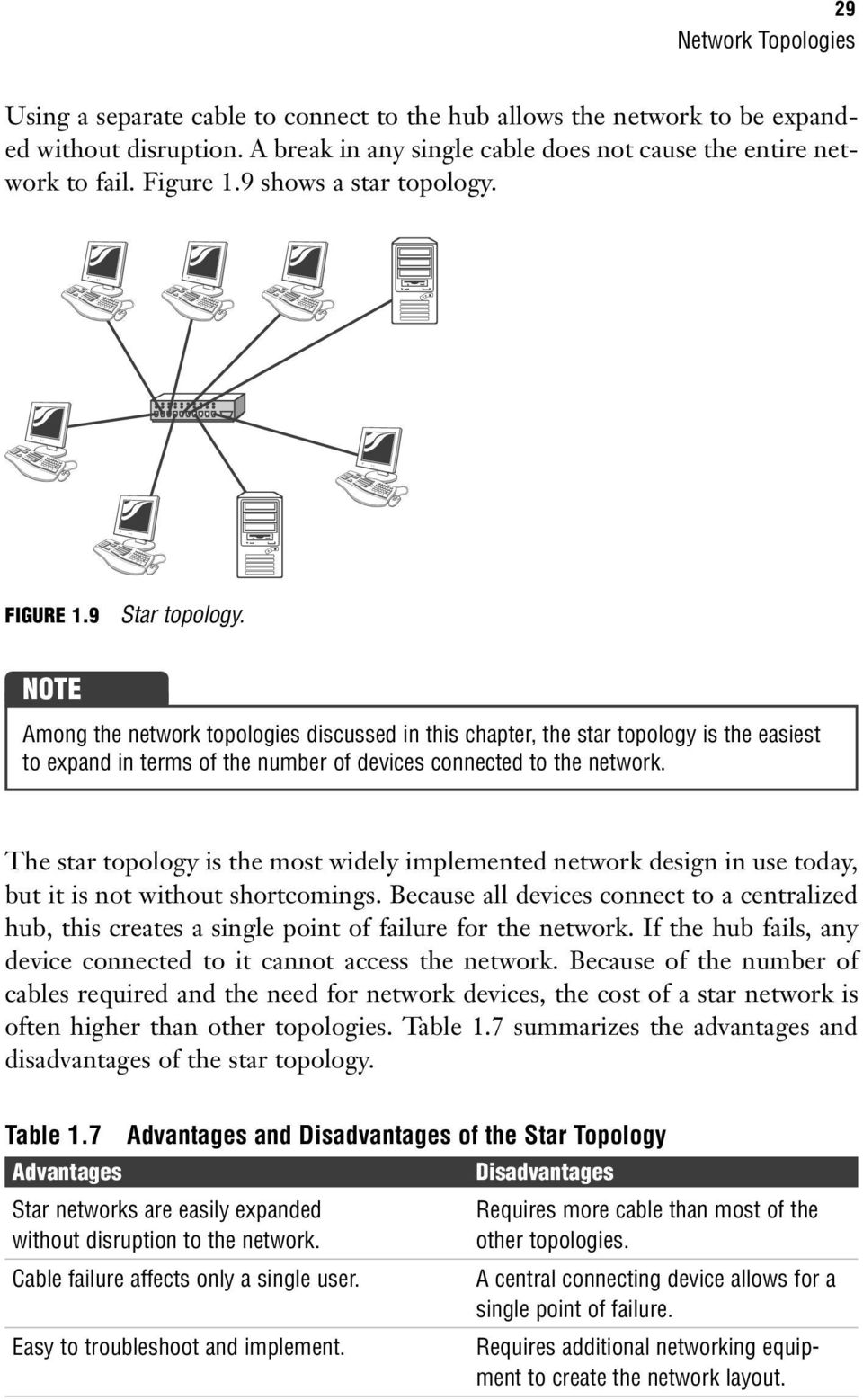 NOTE Among the network topologies discussed in this chapter, the star topology is the easiest to expand in terms of the number of devices connected to the network.