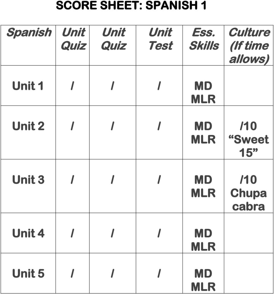 Skills Culture (If time allows) Unit 1 / / / MD MLR Unit