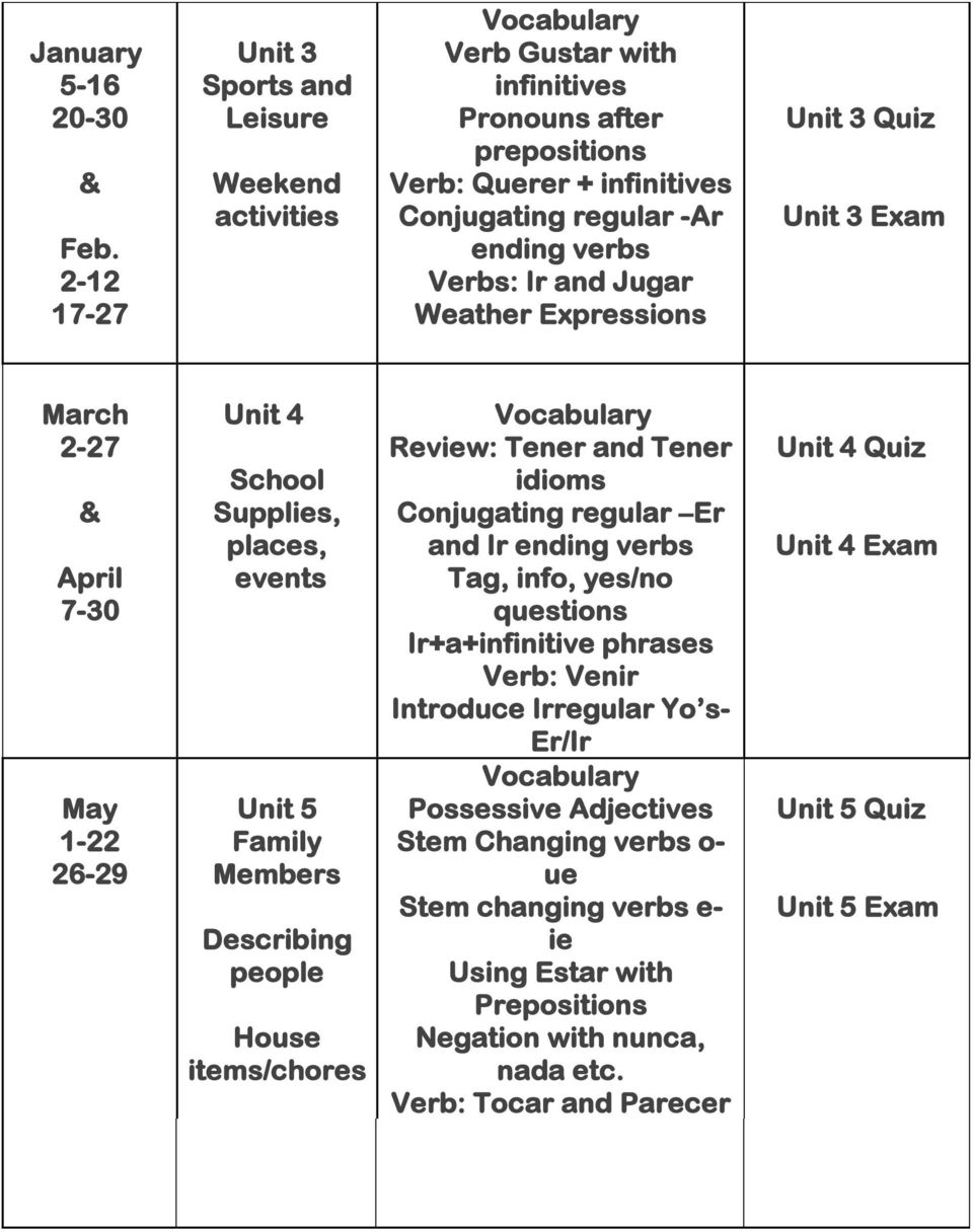 and Jugar Weather Expressions Unit 3 Quiz Unit 3 Exam March 2-27 & April 7-30 May 1-22 26-29 Unit 4 School Supplies, places, events Unit 5 Family Members Describing people House items/chores