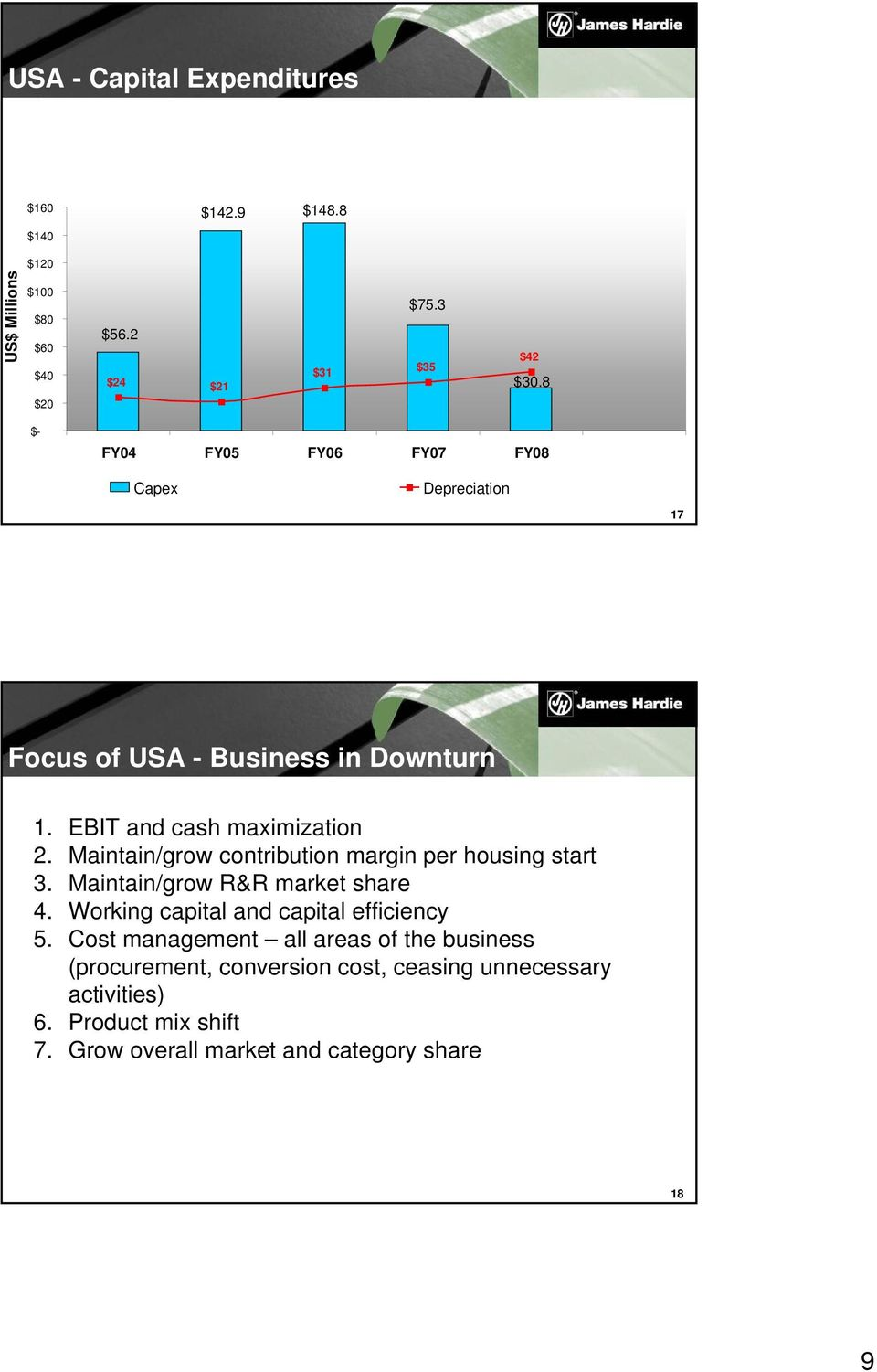 EBIT and cash maximization 2. Maintain/grow contribution margin per housing start 3. Maintain/grow R&R market share 4.