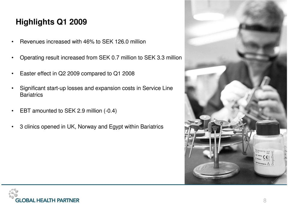 3 million Easter effect in Q2 2009 compared to Q1 2008 Significant start-up losses and