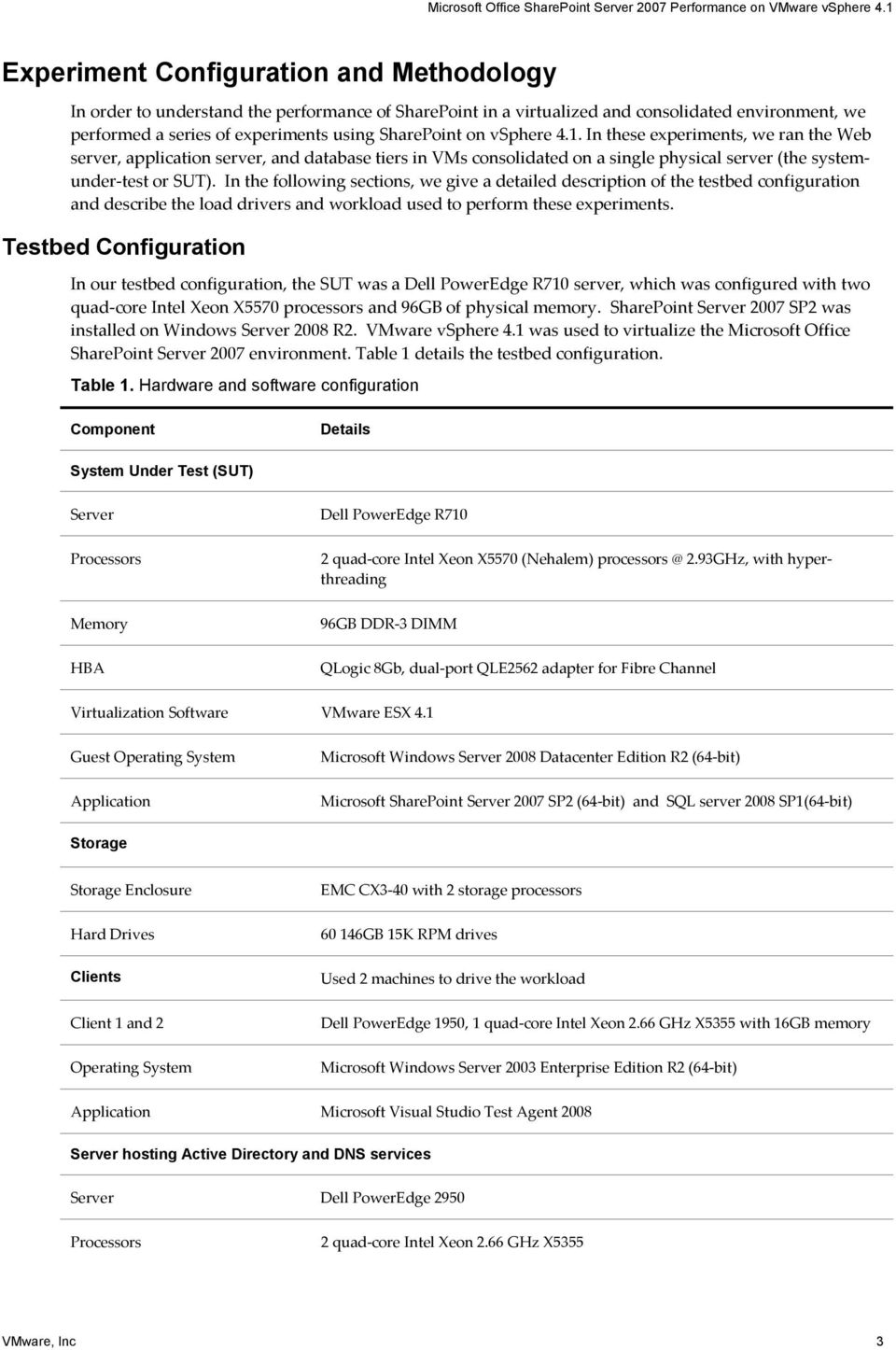 In the following sections, we give a detailed description of the testbed configuration and describe the load drivers and workload used to perform these experiments.