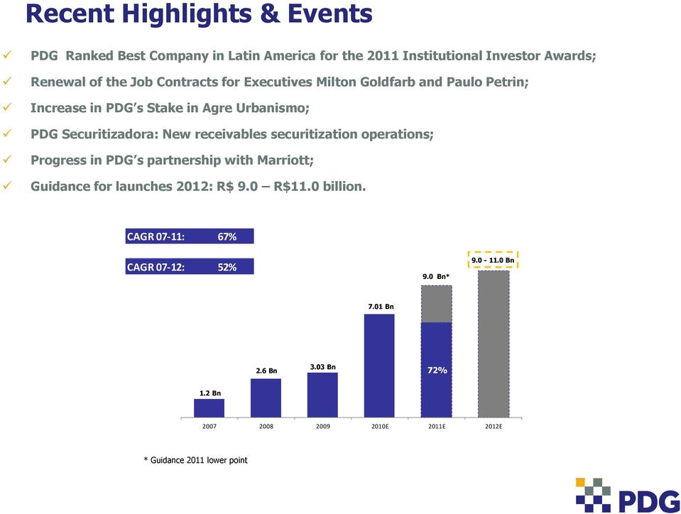 receivables securitization operations; Progress in PDG s partnership with Marriott; Guidance for launches 2012: R$ 9.0 R$11.0 billion.