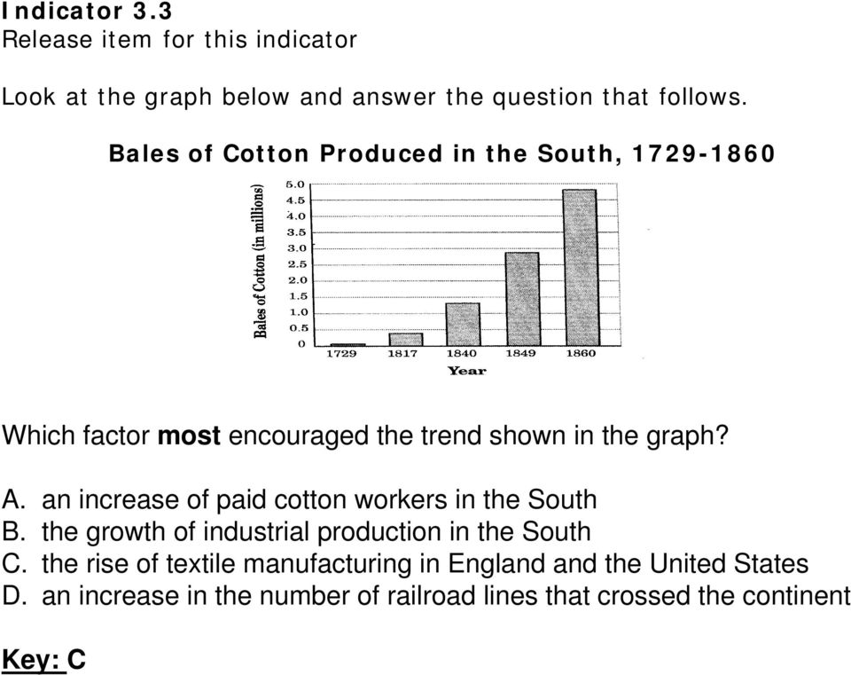an increase of paid cotton workers in the South B. the growth of industrial production in the South C.