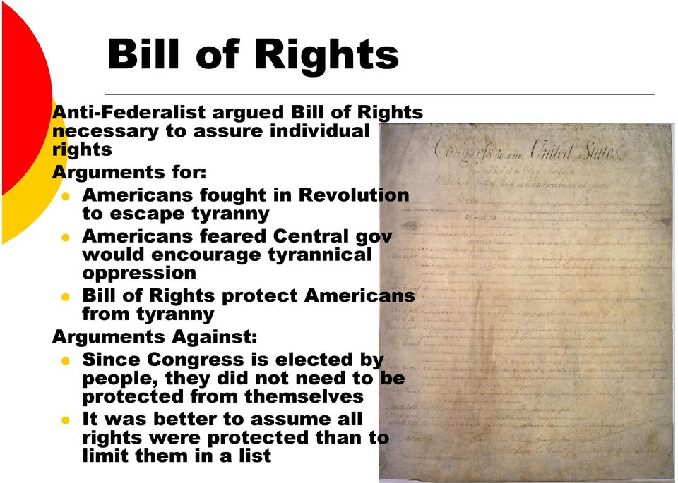 oppression Bill of Rights protect Americans from tyranny Arguments Against: Since Congress is elected by people,