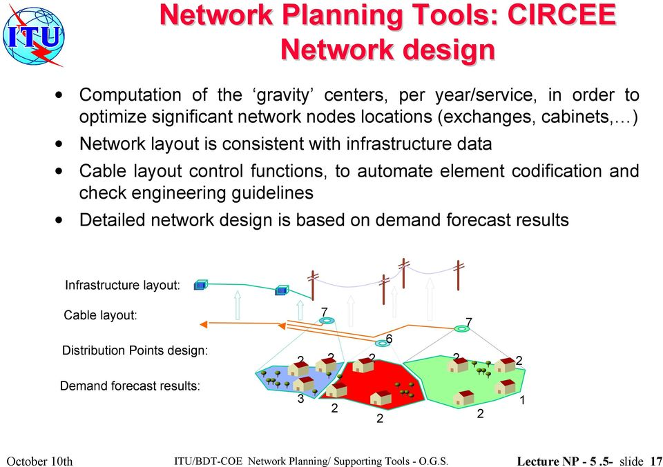 codification and check engineering guidelines Detailed network design is based on demand forecast results Infrastructure layout: Cable layout: