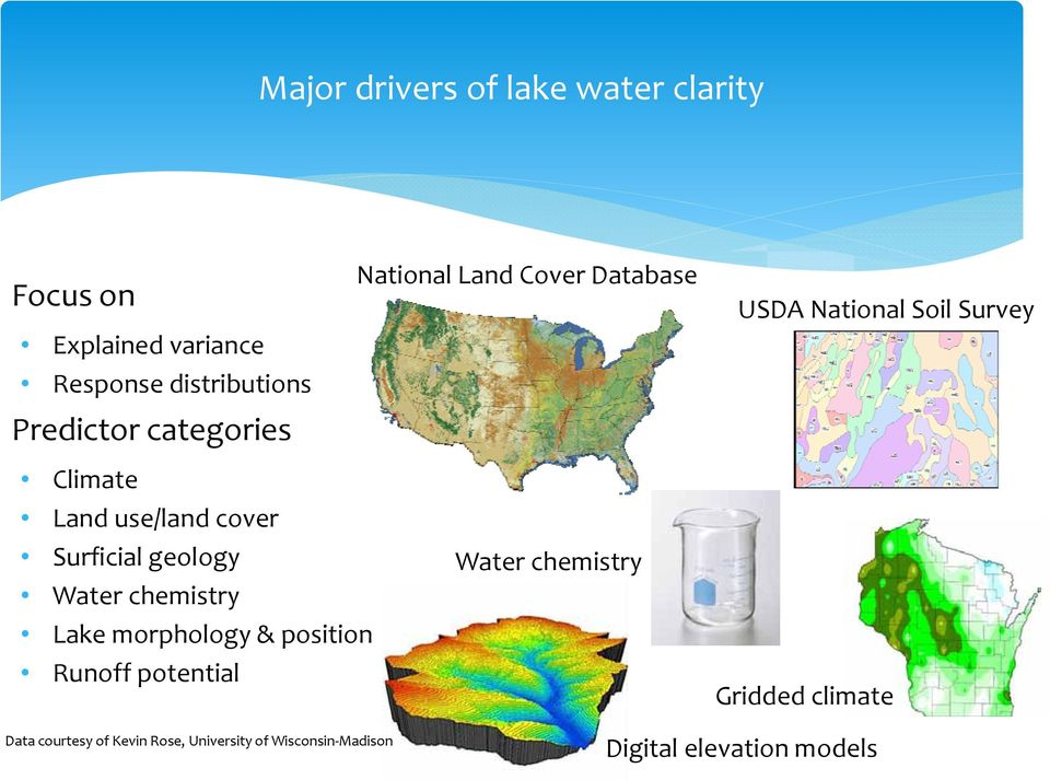Surficial geology Water chemistry Lake morphology & position Runoff potential Water chemistry