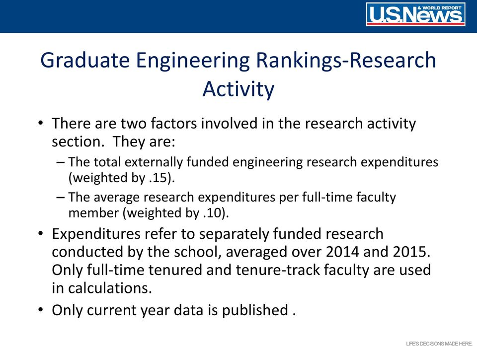 The average research expenditures per full-time faculty member (weighted by.10).