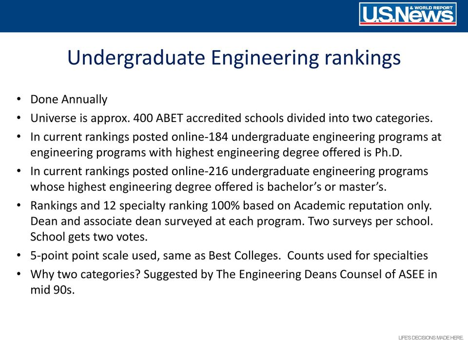 In current rankings posted online-216 undergraduate engineering programs whose highest engineering degree offered is bachelor s or master s.