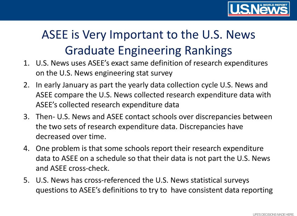 Discrepancies have decreased over time. 4. One problem is that some schools report their research expenditure data to ASEE on a schedule so that their data is not part the U.S. News and ASEE cross-check.