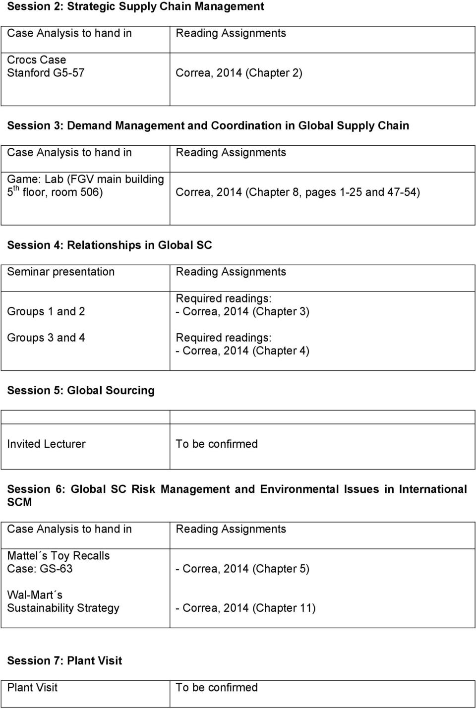 3 and 4 Required readings: - Correa, 2014 (Chapter 3) Required readings: - Correa, 2014 (Chapter 4) Session 5: Global Sourcing Invited Lecturer To be confirmed Session 6: Global SC Risk Management