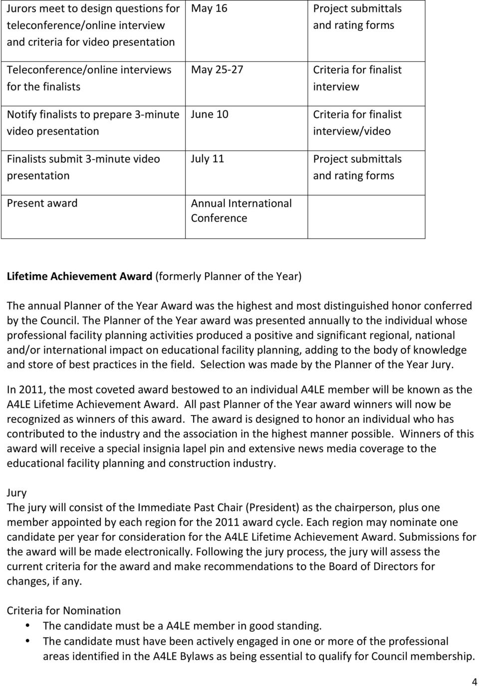 interview Criteria for finalist interview/video Project submittals and rating forms Lifetime Achievement Award (formerly Planner of the Year) The annual Planner of the Year Award was the highest and