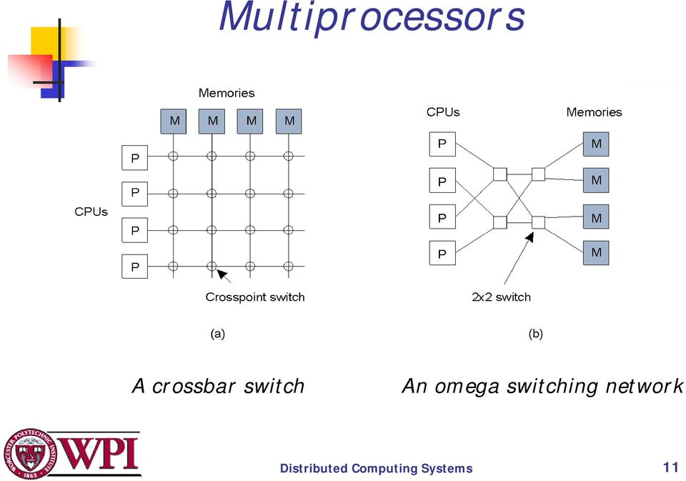 omega switching network
