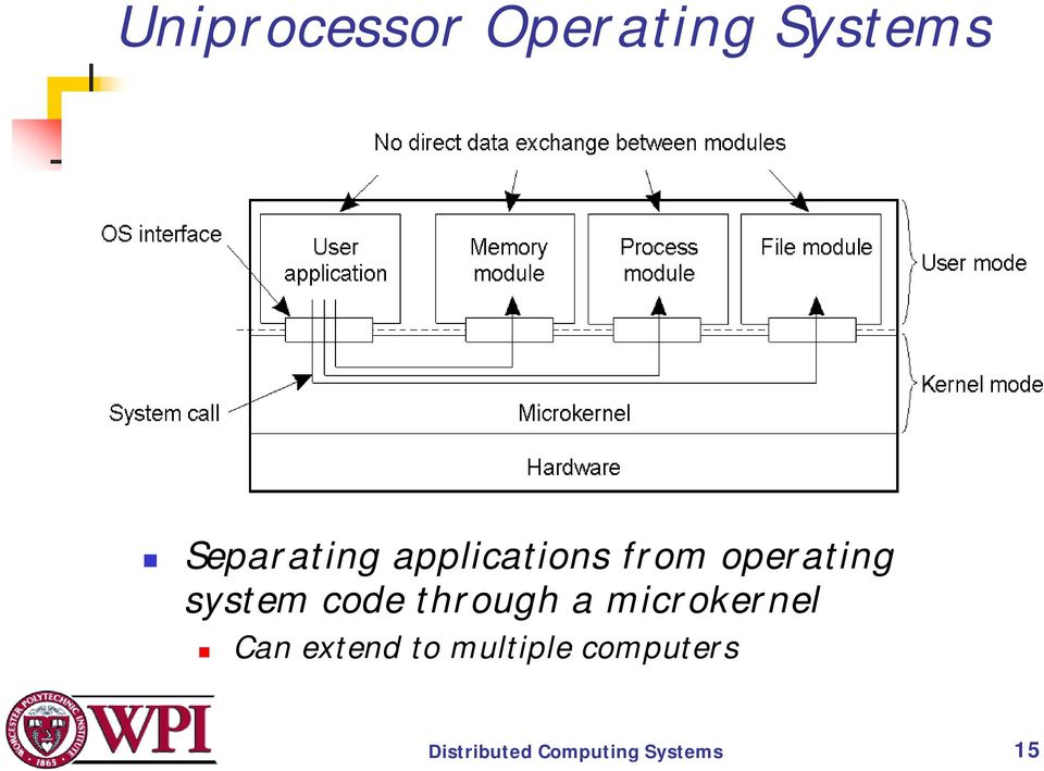 system code through a microkernel!