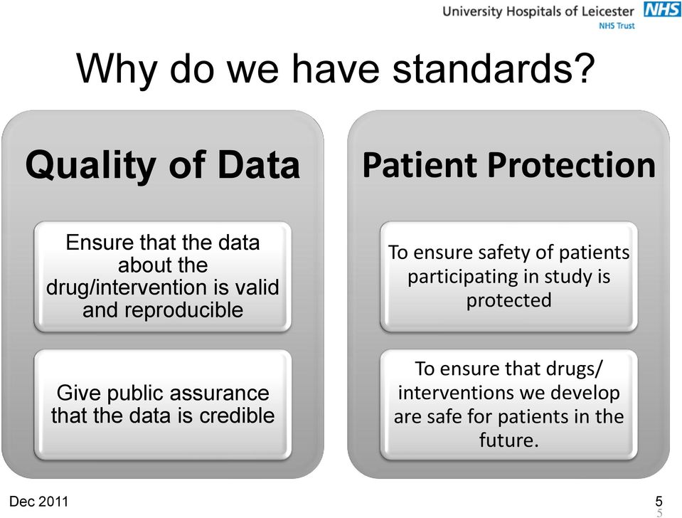valid and reproducible Give public assurance that the data is credible To ensure