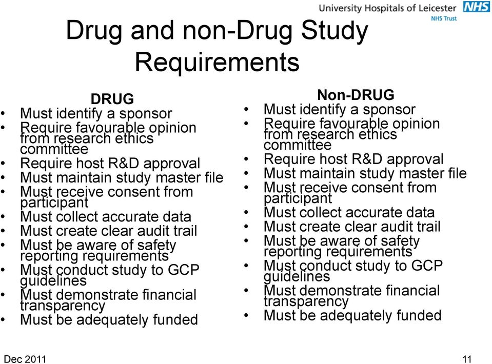 transparency Must be adequately funded Non-DRUG Must identify a sponsor Require favourable opinion from research ethics committee Require host R&D approval Must maintain study master file Must