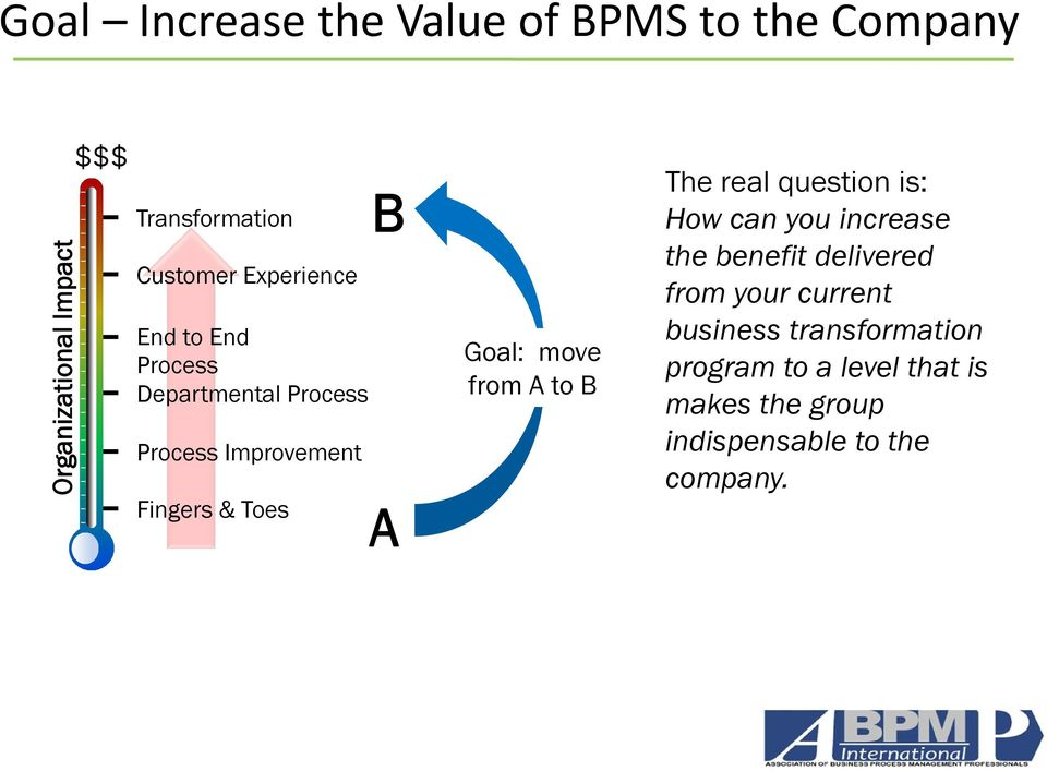 move from A to B The real question is: How can you increase the benefit delivered from your