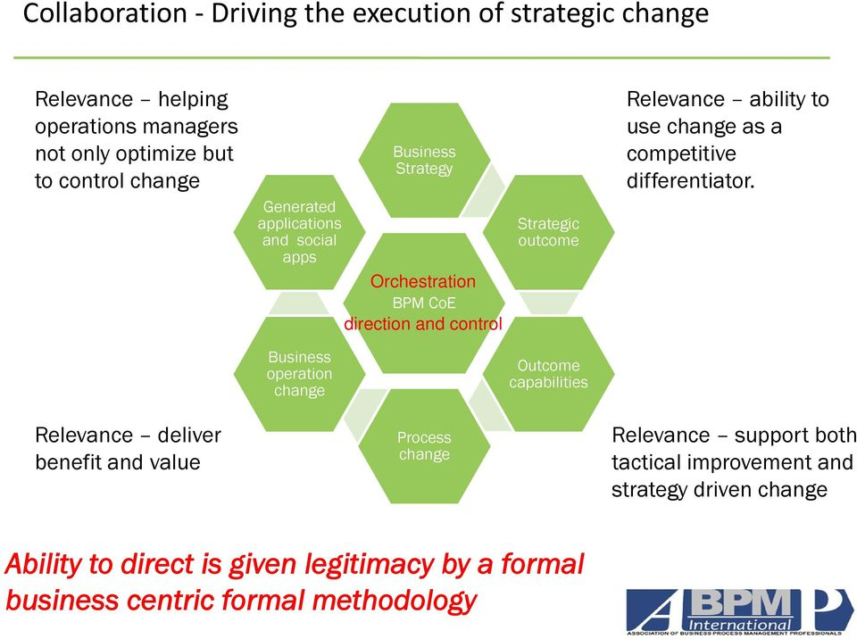 use change as a competitive differentiator.