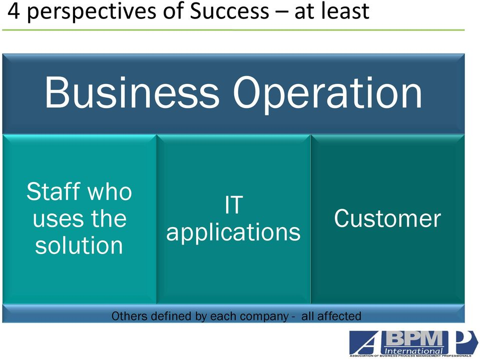 solution IT applications Customer