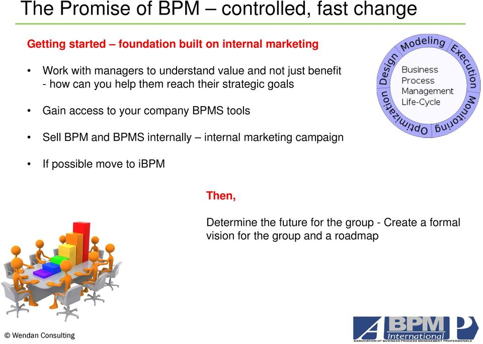 access to your company BPMS tools Sell BPM and BPMS internally internal marketing campaign If possible move to