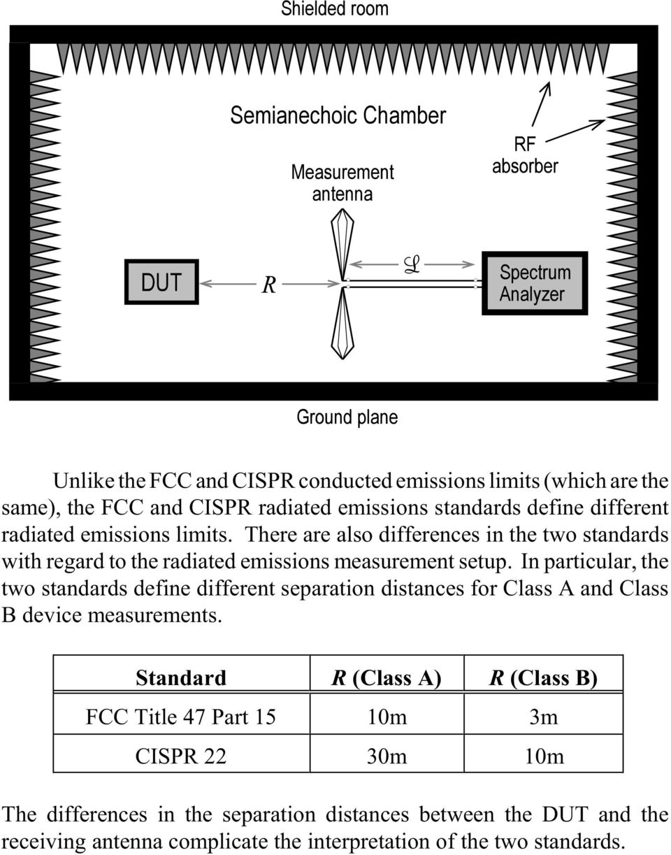 In particular, the two standards define different separation distances for Class A and Class B device measurements.