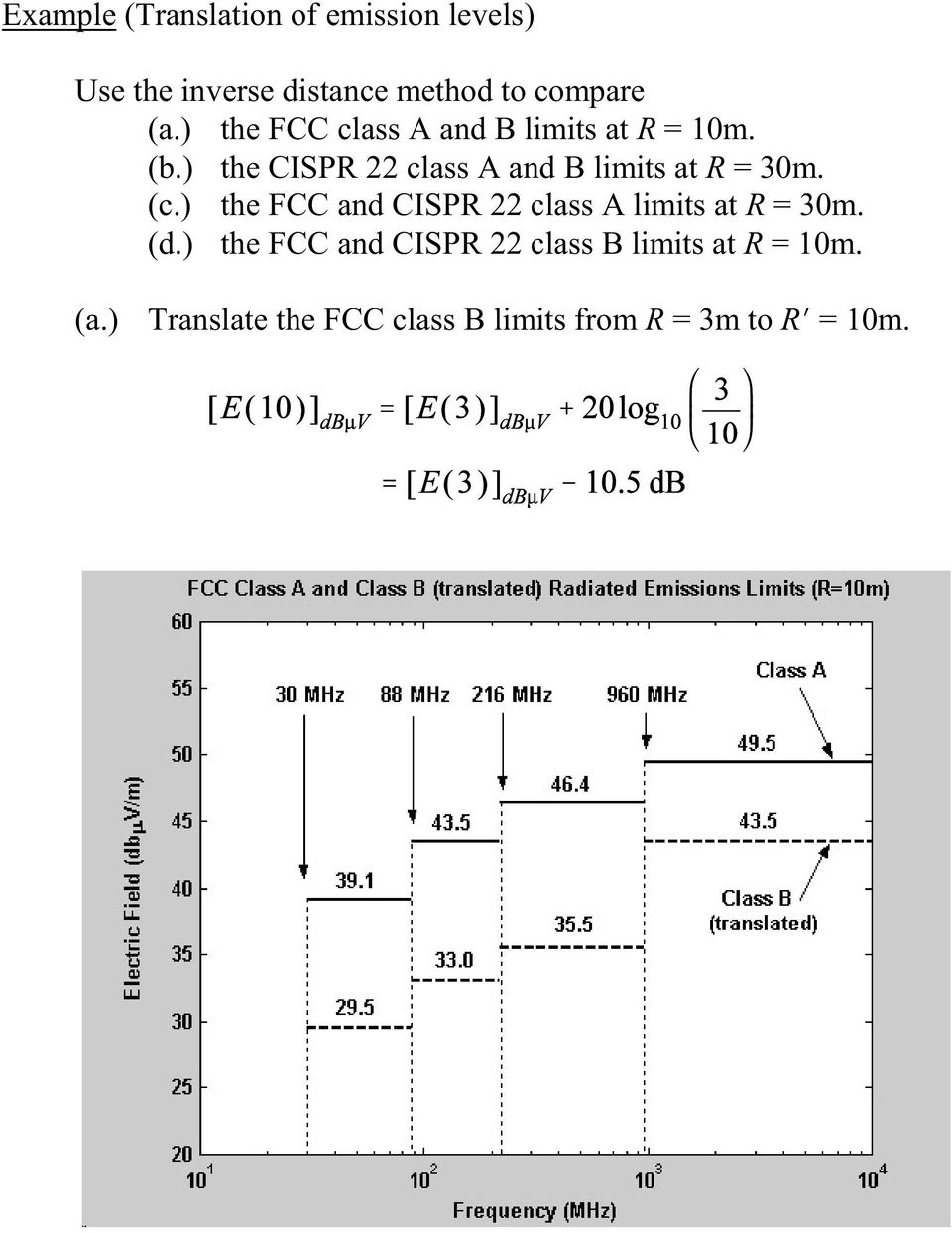 ) the CISPR 22 class A and B limits at R = 30m. (c.
