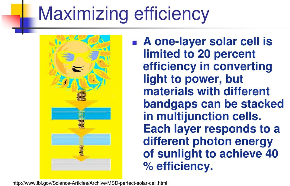 html A one-layer solar cell is limited to 20 percent efficiency in converting light to