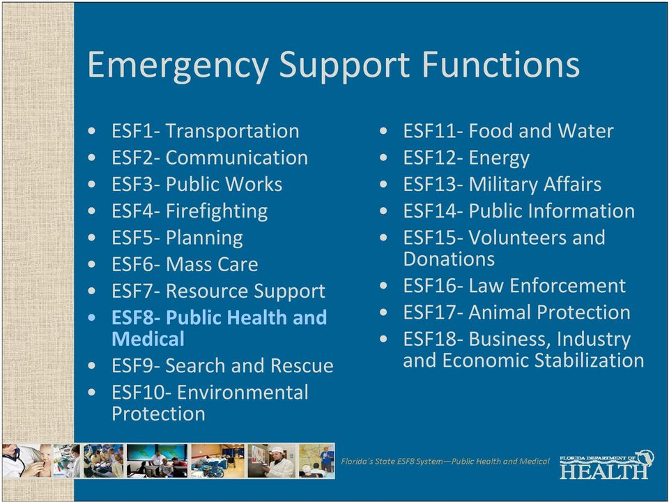Environmental Protection ESF11 Food and Water ESF12 Energy ESF13 Military Affairs ESF14 Public Information ESF15